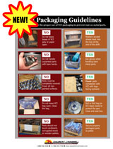 VCI_Packaging_Guidelines_Poster